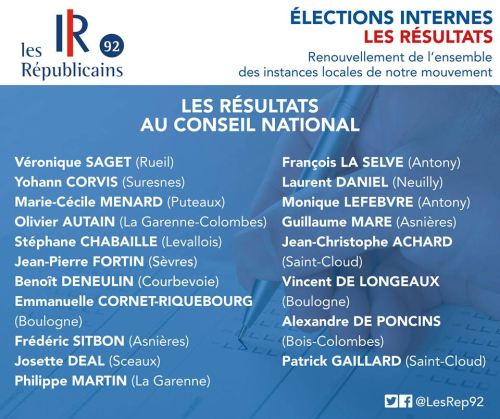 Résultats Conseil National